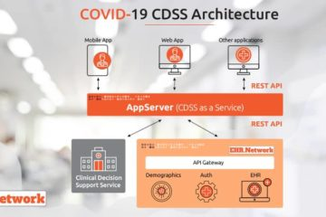Technical architecture of the COVID-19 CDSS solution